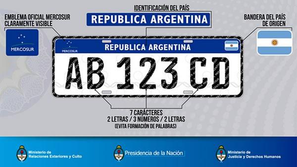 Patente Mercosur