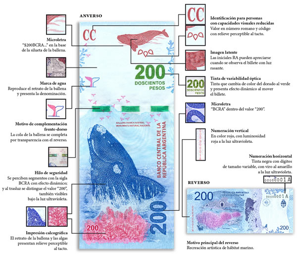 billete-de-200-pesos